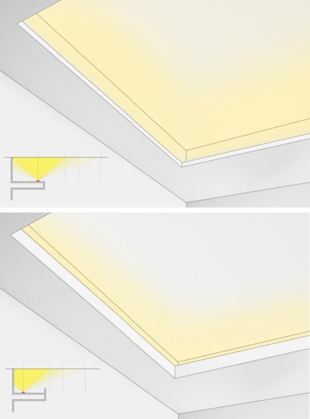 Выбор места для установки светодиодной ленты