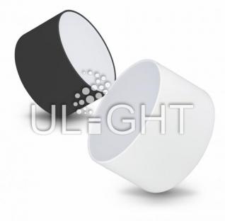 Круглые накладные светильники