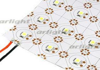 Светодидные панели (листы)